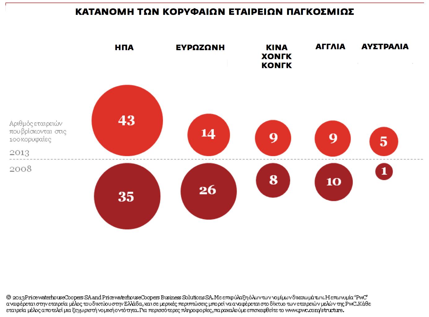 Screen Shot 2014-01-27 at 2.10.29 μ.μ.