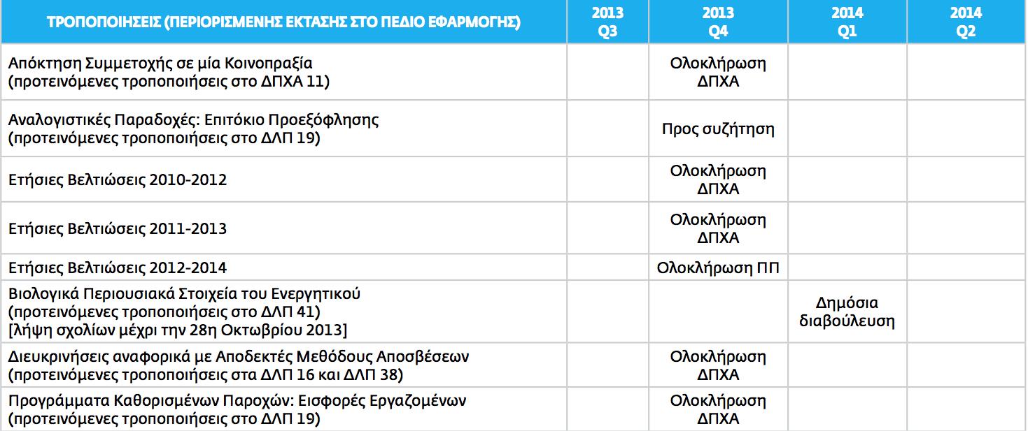 Screen Shot 2014-01-27 at 4.18.44 μ.μ.