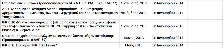 Screen Shot 2014-01-27 at 4.19.59 μ.μ.