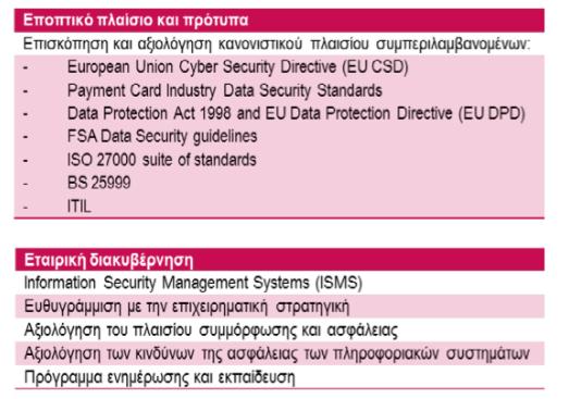 cyber1-teyxos22