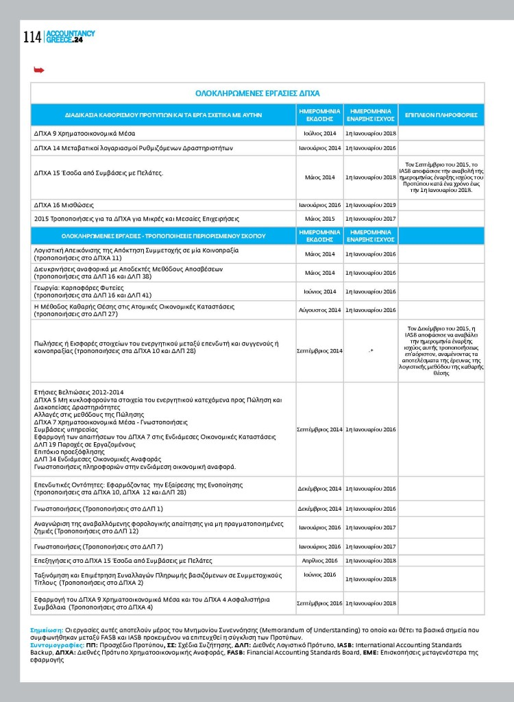 Ifrs_Page_3